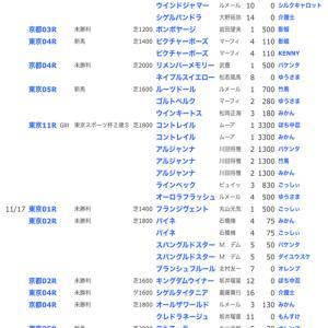 ☆【YOG2019】POG結果25☆