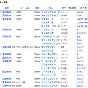 ☆【YOG2019】今週の出走馬☆