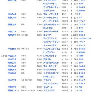 ☆【YOG2019】POG結果28☆