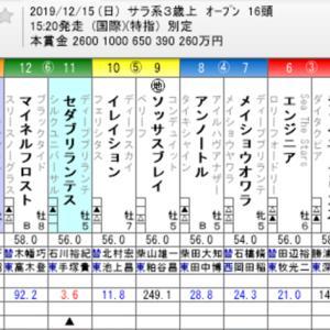 ☆WIN5 No. 473+朝日杯フューチュリティステークス他☆