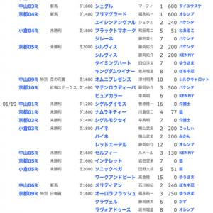☆【YOG2019】POG結果34☆