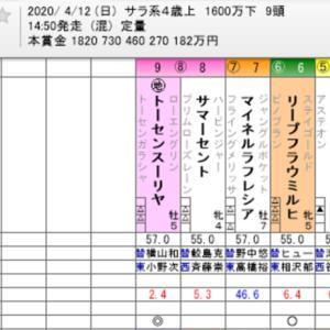 ☆WIN5 No. 492+桜花賞他☆