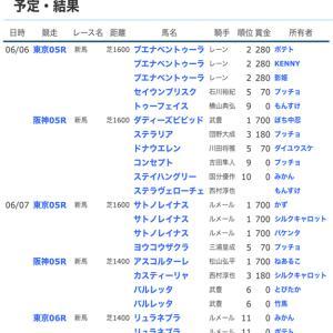 ☆【YOG2020】POG結果1☆