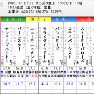 ☆WIN5 No. 505+七夕賞他☆