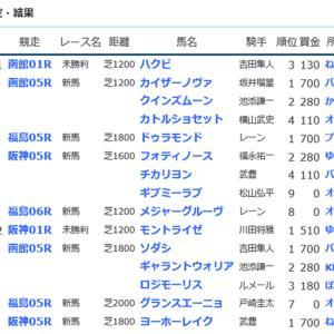 ☆【YOG2020】POG結果6☆