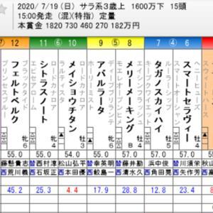 ☆WIN5 No. 505+函館記念他☆