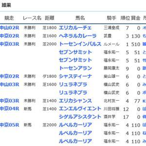 ☆【YOG2020】POG結果17☆