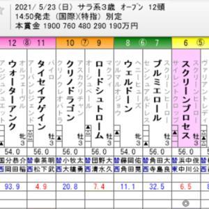 ☆WIN5 No. 553+オークス他☆