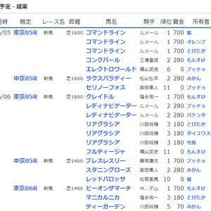 ☆【YOG2021】POG結果1☆
