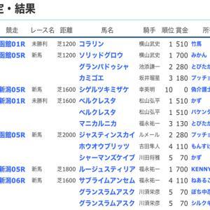 ☆【YOG2021】POG結果9☆
