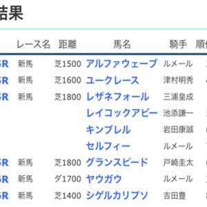 ☆【YOG2019】POG結果9☆