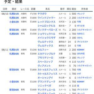 ☆【YOG2019】POG結果11☆