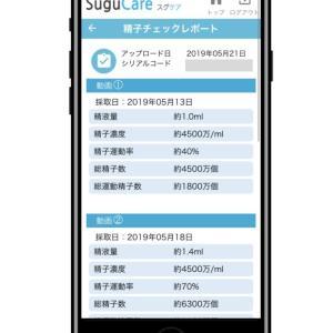 完全ウェブ完結・培養士レポート付きで精子活力状態をチェックできる『SuguCareメンズホームチェッカー』