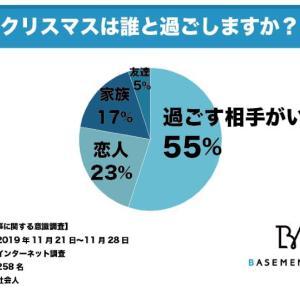 社会人の55%はクリぼっち