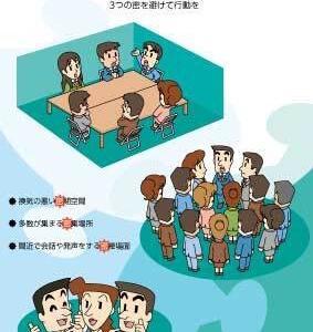 新型コロナウイルス感染予防ポスター 3密防止啓発ポスターを無料配布