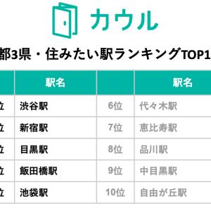 1都3県・住みたい駅ランキングTOP10