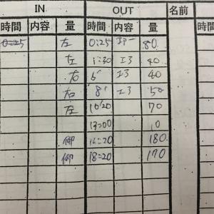 嘔吐、吐血入院33日目【呑気症】外科受診記録