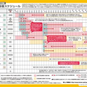 我々日本人は、「全てのワクチンが猛毒」という単純な真実を知りません。【もちろん❗️赤ちゃん接種も猛毒👶です。】2021/07/25