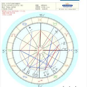 2019年11月27日いて座新月の星読み⭐️