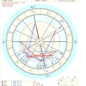 2020年2月24日うお座新月の星読み⭐️