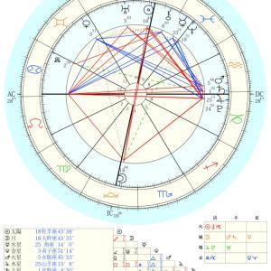 2020年4月8日てんびん座満月の星読み⭐️