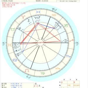 2020年6月6日いて座満月(半影月蝕)の星読み⭐️
