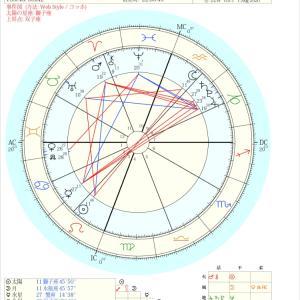 2020年8月4日水瓶座満月の星読み⭐️