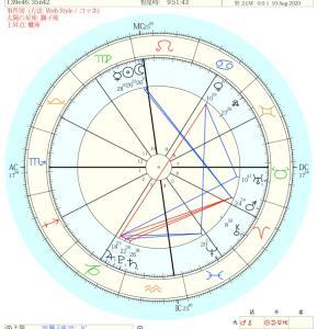 2020年8月19日しし座新月の星読み⭐️