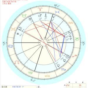 2020年11月30日ふたご座満月の星読み⭐️