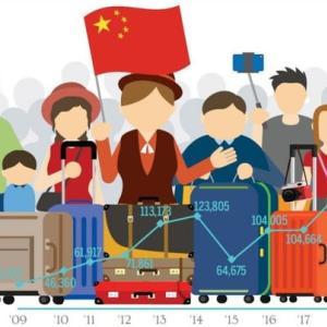 【現地報道に見るネパール市場の状況】習近平・中国国家主席のネパール訪問により国人観光客の急増に対する期待が高まっている:2019年10月20日付けKathmandu Post紙