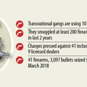 【現地報道に見るバングラデシュ市場の状況】合法的な銃砲店で違法な銃器が販売されている:2019年12月5日付けDaily Star紙