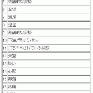 【無料鑑定】yukoyuni1104さんの鑑定結果