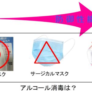 緊急速報 N95マスクはアルコール消毒禁忌 (日経メディカルさん)