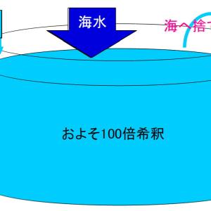 トリチウム含有廃液の海洋放出