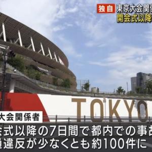 Tokyo 2020 輸送・警備支援 ほんとうに お疲れ様です・・・