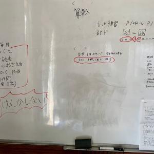 コロナ休校をプラスに変える 実践!子どもと創る家庭教育③