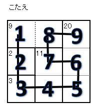 新機軸パズル「計算レール」開始 (元教員からの想いも込めて)