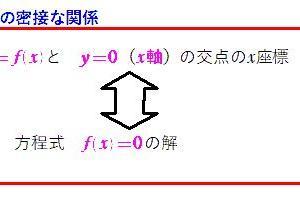 数Ⅰ 2次関数 グラフと方程式 背中合わせの密接な関係…