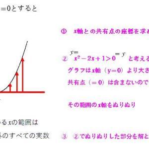 数Ⅰ 2次関数 お絵描き感覚で解く「2次不等式」特殊バージョン編