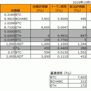 【10/19更新】配当型ウォレット実績報告