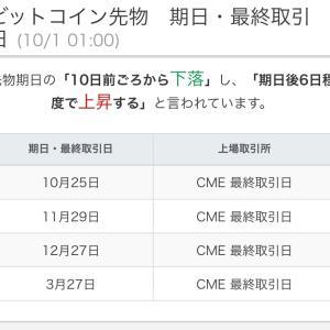 CMEビットコイン先物限月迫る!
