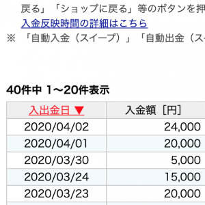 2020年4月2日 0円
