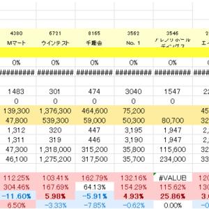 2020年9月18日 +64,409円
