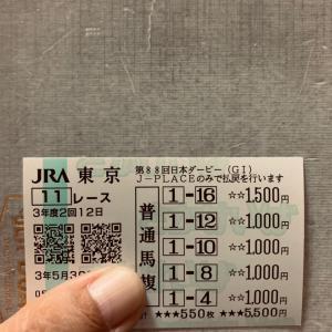日本ダービー結果