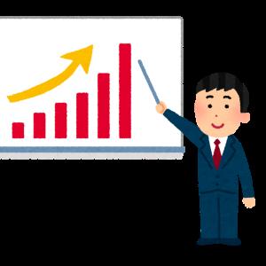 【不労所得】米国株投資を始めて約1年、謎の円安で運用益が200万円を突破しました。