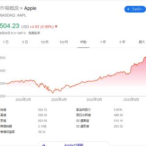 Appleさん飛び立っちゃいましたね・・・。株式分割で株価が高騰!