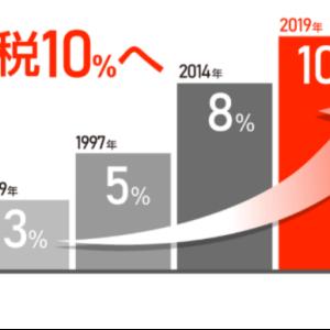 【軽減税率・消費税10%】増税前後に買うべきものの違いをまとめてみた