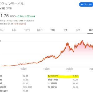 石油株について