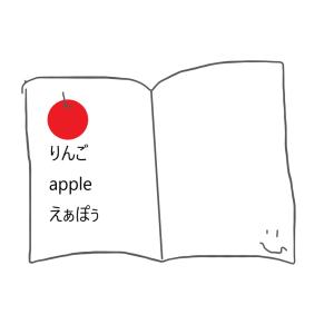 日本から持ってきた知育絵本