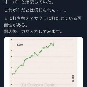 クロロ店長【パチスロ炎上名鑑】